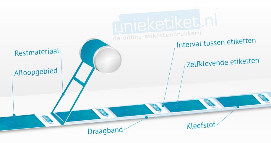 paper_unieketiket.nl